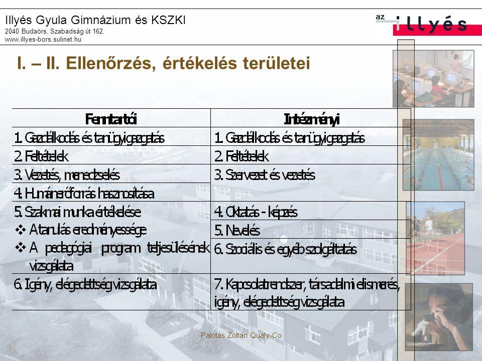 Illyés Gyula Gimnázium és KSZKI 2040 Budaörs, Szabadság út 162. www.illyes-bors.sulinet.hu Palotás Zoltán Qualy-Co I. – II. Ellenőrzés, értékelés terü