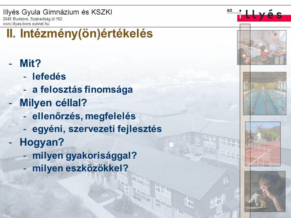 Illyés Gyula Gimnázium és KSZKI 2040 Budaörs, Szabadság út 162. www.illyes-bors.sulinet.hu II. Intézmény(ön)értékelés -Mit? -lefedés -a felosztás fino