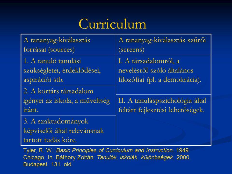 A tananyag-kiválasztás forrásai (sources) A tananyag-kiválasztás szűrői (screens) 1. A tanuló tanulási szükségletei, érdeklődései, aspirációi stb. I.