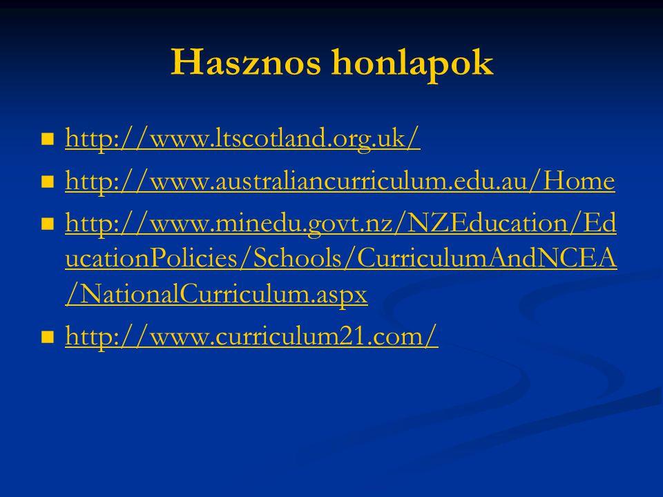 Hasznos honlapok http://www.ltscotland.org.uk/ http://www.australiancurriculum.edu.au/Home http://www.minedu.govt.nz/NZEducation/Ed ucationPolicies/Sc