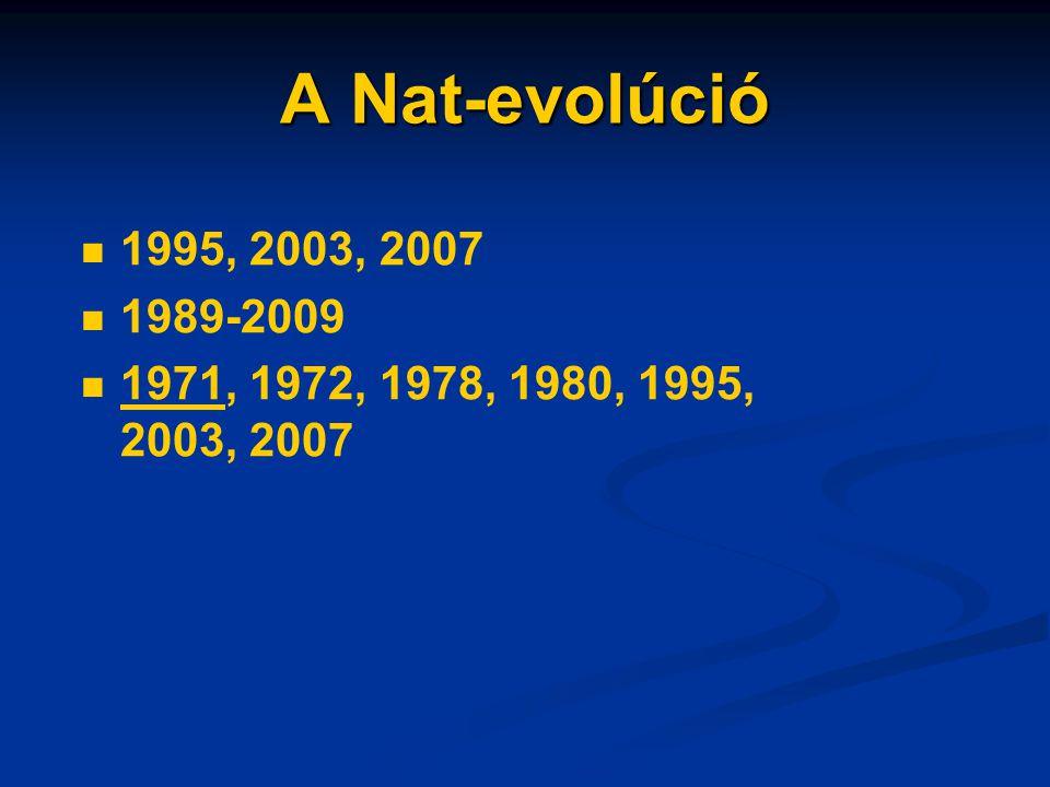A Nat-evolúció 1995, 2003, 2007 1989-2009 1971, 1972, 1978, 1980, 1995, 2003, 2007
