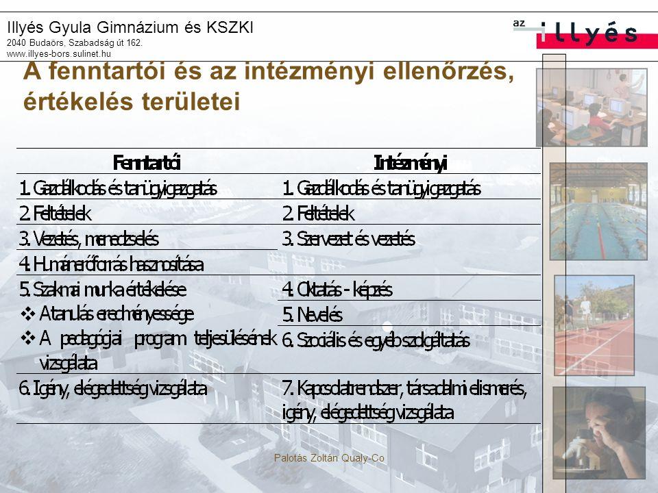 Illyés Gyula Gimnázium és KSZKI 2040 Budaörs, Szabadság út 162. www.illyes-bors.sulinet.hu Palotás Zoltán Qualy-Co A fenntartói és az intézményi ellen