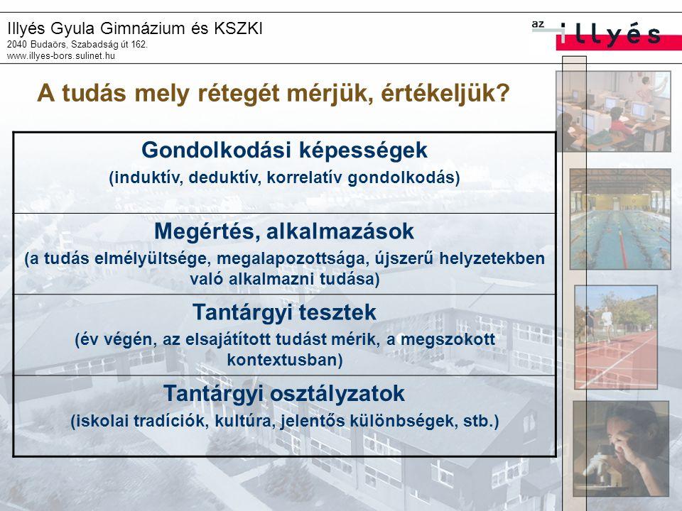 Illyés Gyula Gimnázium és KSZKI 2040 Budaörs, Szabadság út 162. www.illyes-bors.sulinet.hu A tudás mely rétegét mérjük, értékeljük? Gondolkodási képes