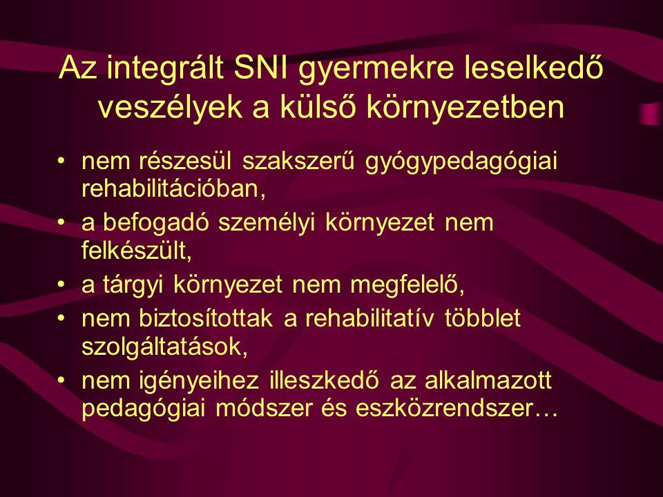 Az integrált SNI gyermekre leselkedő veszélyek a külső környezetben nem részesül szakszerű gyógypedagógiai rehabilitációban, a befogadó személyi környezet nem felkészült, a tárgyi környezet nem megfelelő, nem biztosítottak a rehabilitatív többlet szolgáltatások, nem igényeihez illeszkedő az alkalmazott pedagógiai módszer és eszközrendszer…