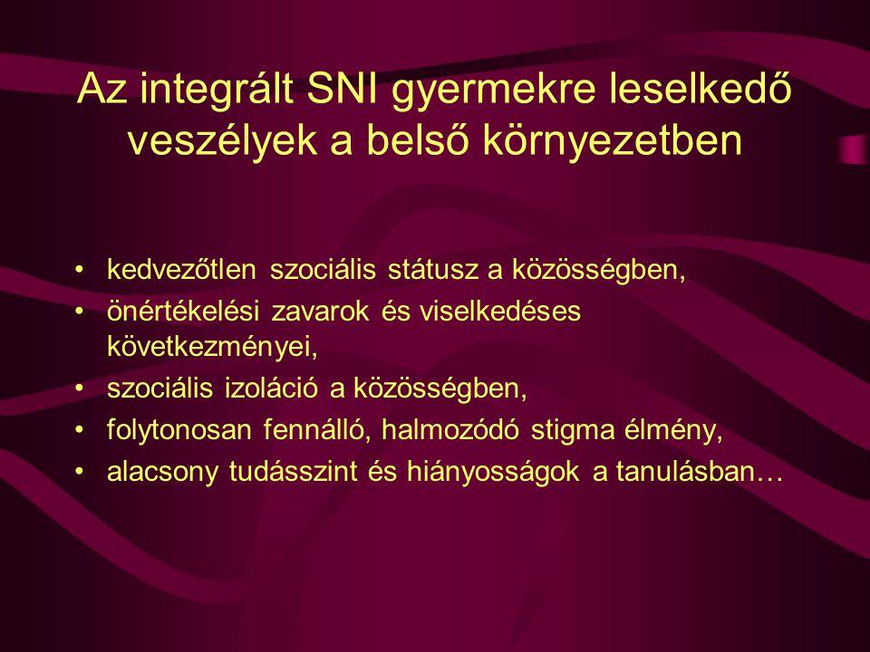 Az integrált SNI gyermekre leselkedő veszélyek a belső környezetben kedvezőtlen szociális státusz a közösségben, önértékelési zavarok és viselkedéses következményei, szociális izoláció a közösségben, folytonosan fennálló, halmozódó stigma élmény, alacsony tudásszint és hiányosságok a tanulásban…