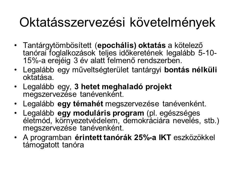 Tantárgytömbösített (epochális) oktatás - Magyar nyelv és irodalom - Élő idegen nyelv - Matematika - Ember és társadalom - Ember a természetben - Földünk - környezetünk - Művészetek - Informatika - Életvitel és gyakorlati ismeretek - Testnevelés és sport