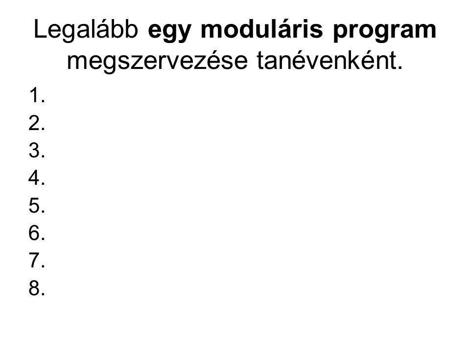 Legalább egy moduláris program megszervezése tanévenként. 1. 2. 3. 4. 5. 6. 7. 8.
