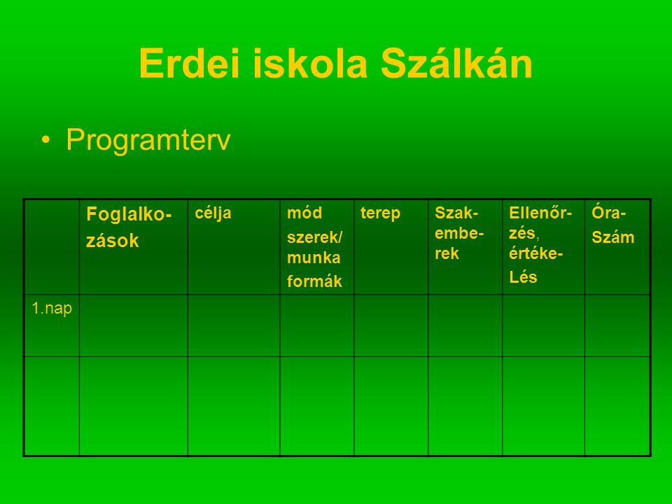 Erdei iskola Szálkán Programterv Foglalko- zások céljamód szerek/ munka formák terepSzak- embe- rek Ellenőr- zés, értéke- Lés Óra- Szám 1.nap