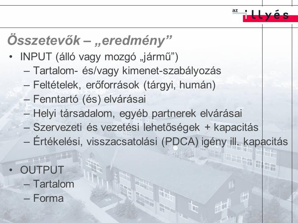 """Összetevők – """"eredmény INPUT (álló vagy mozgó """"jármű ) –Tartalom- és/vagy kimenet-szabályozás –Feltételek, erőforrások (tárgyi, humán) –Fenntartó (és) elvárásai –Helyi társadalom, egyéb partnerek elvárásai –Szervezeti és vezetési lehetőségek + kapacitás –Értékelési, visszacsatolási (PDCA) igény ill."""