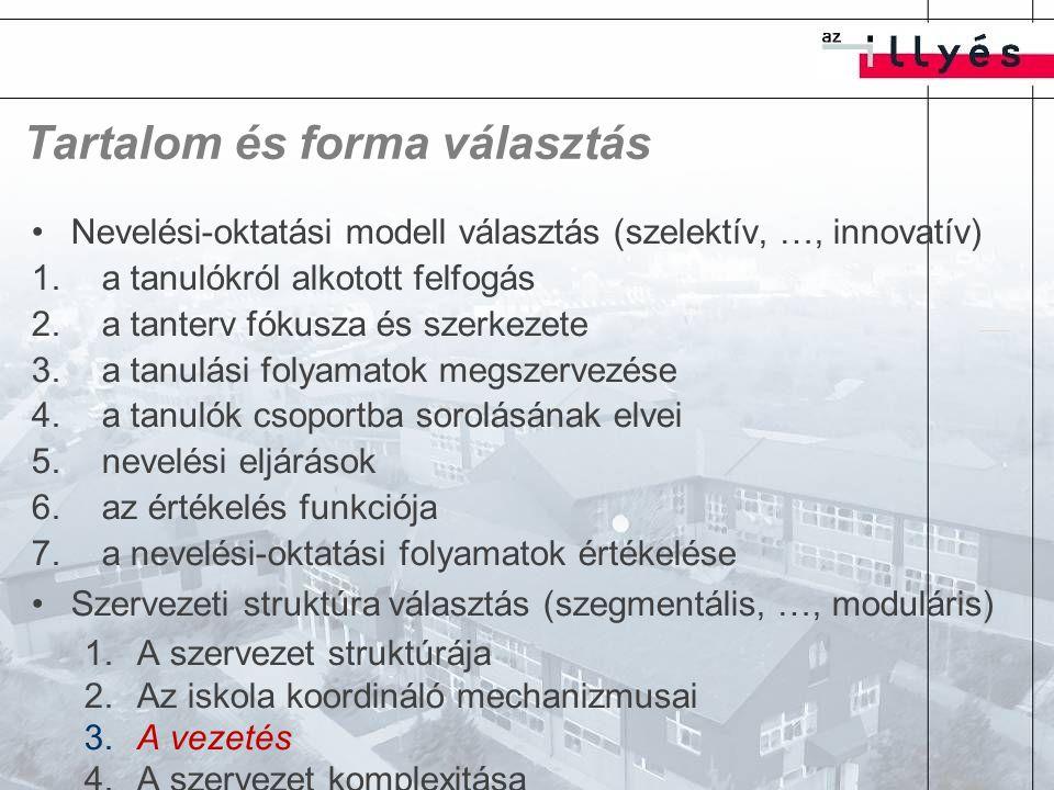 Tartalom és forma választás Nevelési-oktatási modell választás (szelektív, …, innovatív) 1.a tanulókról alkotott felfogás 2.a tanterv fókusza és szerkezete 3.a tanulási folyamatok megszervezése 4.a tanulók csoportba sorolásának elvei 5.nevelési eljárások 6.az értékelés funkciója 7.a nevelési-oktatási folyamatok értékelése Szervezeti struktúra választás (szegmentális, …, moduláris) 1.A szervezet struktúrája 2.Az iskola koordináló mechanizmusai 3.A vezetés 4.
