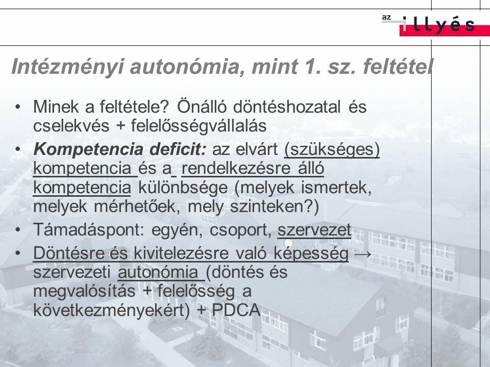Intézményi autonómia, mint 1. sz. feltétel Minek a feltétele.