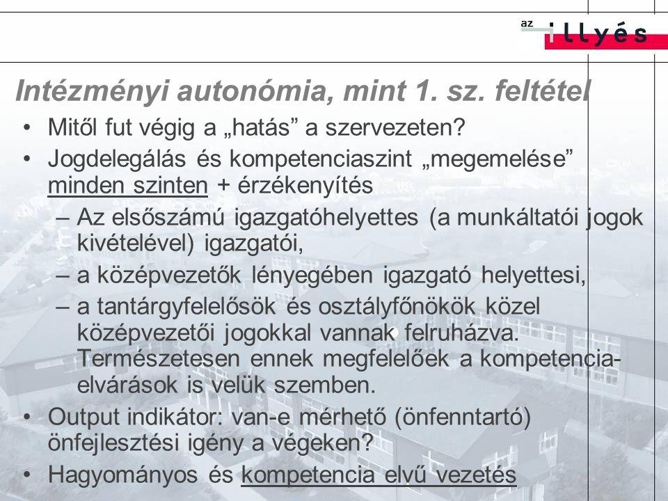 """Intézményi autonómia, mint 1. sz. feltétel Mitől fut végig a """"hatás a szervezeten."""
