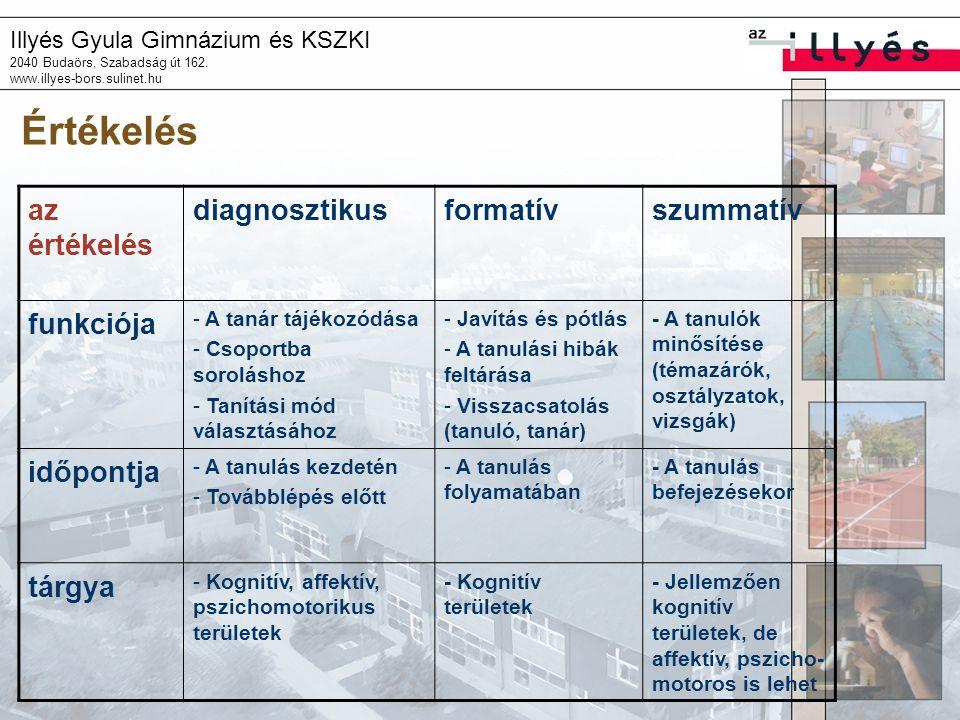 Illyés Gyula Gimnázium és KSZKI 2040 Budaörs, Szabadság út 162. www.illyes-bors.sulinet.hu Értékelés az értékelés diagnosztikusformatívszummatív funkc
