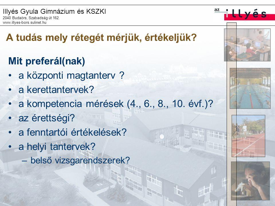 Illyés Gyula Gimnázium és KSZKI 2040 Budaörs, Szabadság út 162. www.illyes-bors.sulinet.hu A tudás mely rétegét mérjük, értékeljük? Mit preferál(nak)