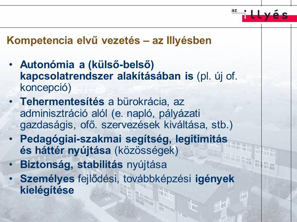 Kompetencia elvű vezetés – az Illyésben Autonómia a (külső-belső) kapcsolatrendszer alakításában is (pl.