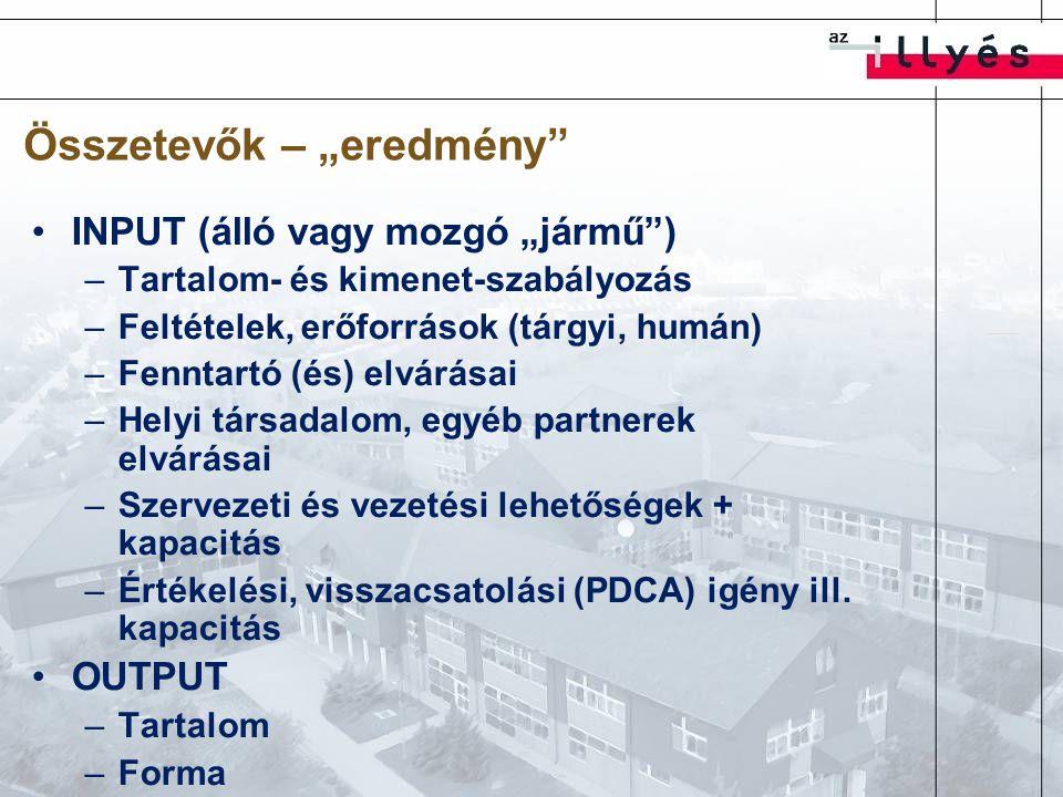 """Összetevők – """"eredmény INPUT (álló vagy mozgó """"jármű ) –Tartalom- és kimenet-szabályozás –Feltételek, erőforrások (tárgyi, humán) –Fenntartó (és) elvárásai –Helyi társadalom, egyéb partnerek elvárásai –Szervezeti és vezetési lehetőségek + kapacitás –Értékelési, visszacsatolási (PDCA) igény ill."""
