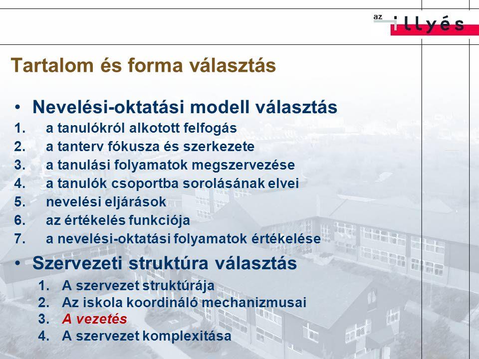 Tartalom és forma választás Nevelési-oktatási modell választás 1.a tanulókról alkotott felfogás 2.a tanterv fókusza és szerkezete 3.a tanulási folyamatok megszervezése 4.a tanulók csoportba sorolásának elvei 5.nevelési eljárások 6.az értékelés funkciója 7.a nevelési-oktatási folyamatok értékelése Szervezeti struktúra választás 1.A szervezet struktúrája 2.Az iskola koordináló mechanizmusai 3.A vezetés 4.