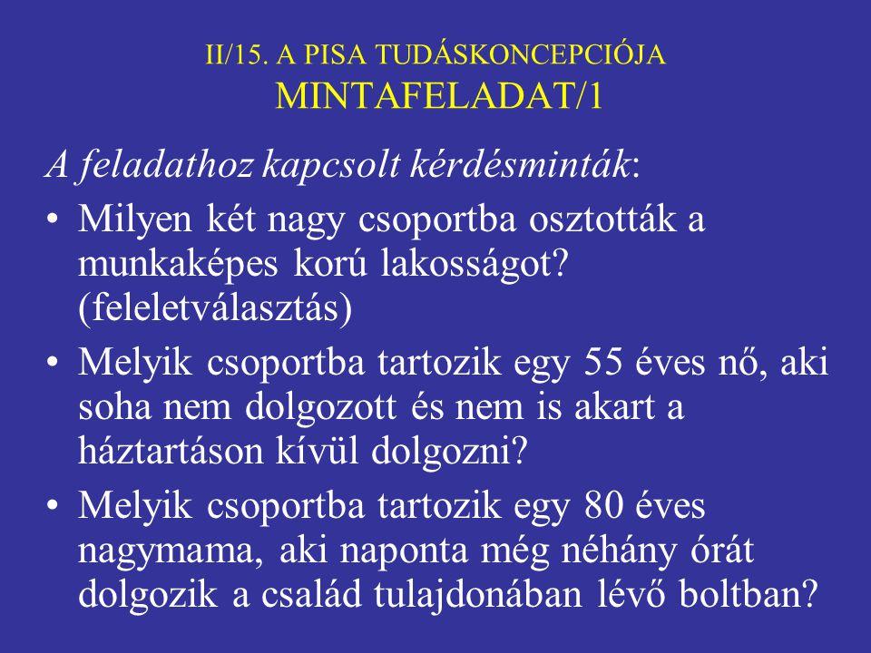 II/15. A PISA TUDÁSKONCEPCIÓJA MINTAFELADAT/1 A feladathoz kapcsolt kérdésminták: Milyen két nagy csoportba osztották a munkaképes korú lakosságot? (f