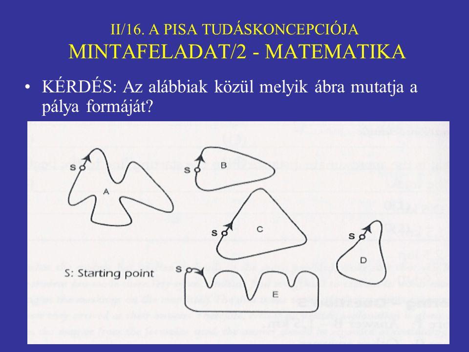 II/16. A PISA TUDÁSKONCEPCIÓJA MINTAFELADAT/2 - MATEMATIKA KÉRDÉS: Az alábbiak közül melyik ábra mutatja a pálya formáját?