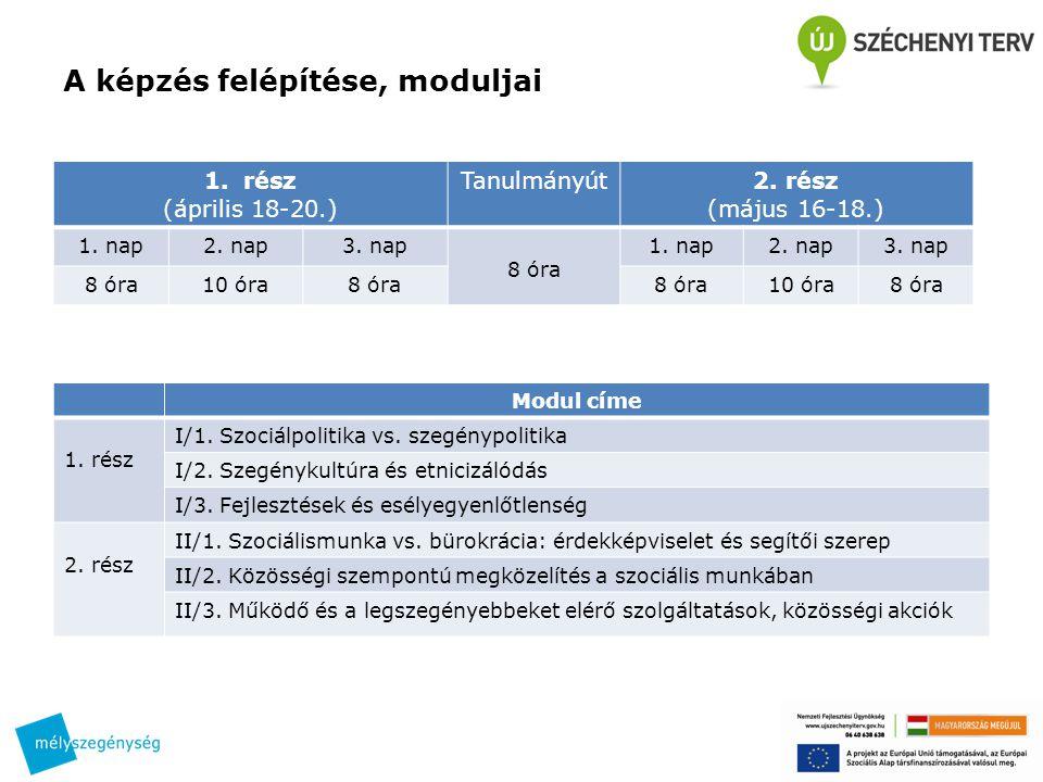 A képzés felépítése, moduljai 1.rész (április 18-20.) Tanulmányút2.
