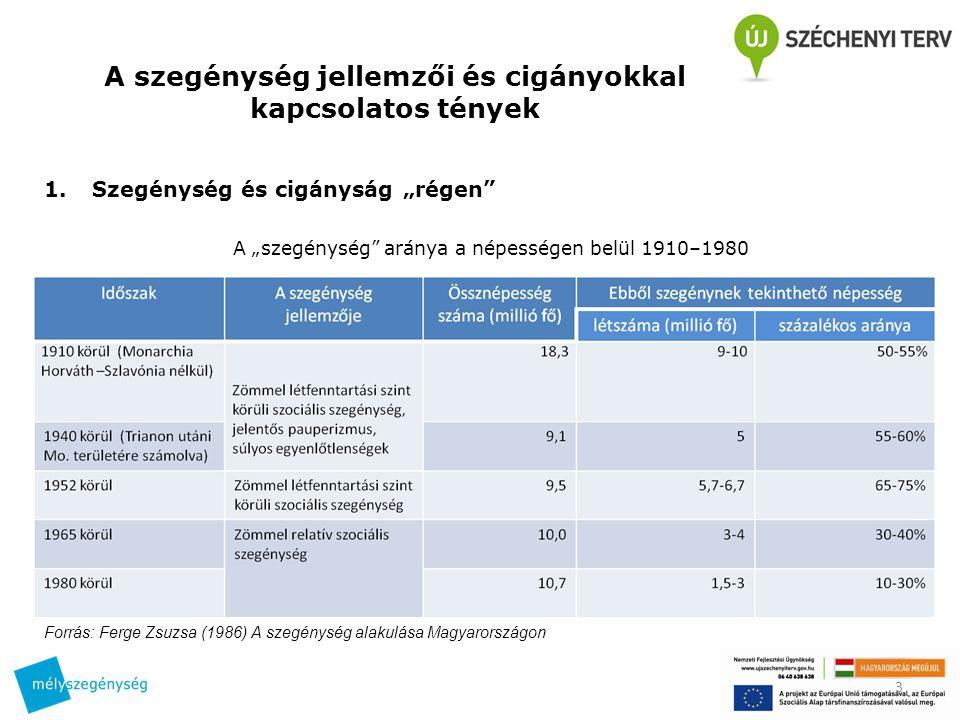 """A szegénység jellemzői és cigányokkal kapcsolatos tények 1.Szegénység és cigányság """"régen A """"szegénység aránya a népességen belül 1910–1980 Forrás: Ferge Zsuzsa (1986) A szegénység alakulása Magyarországon 3"""