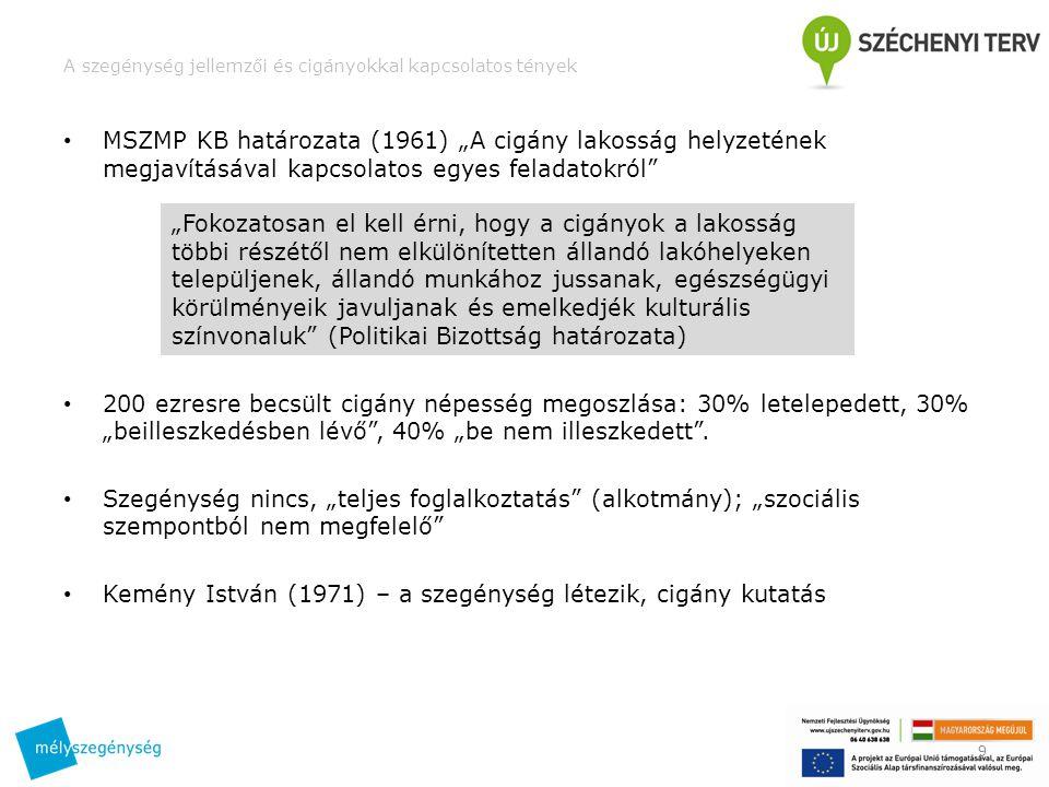 """A szegénység jellemzői és cigányokkal kapcsolatos tények MSZMP KB határozata (1961) """"A cigány lakosság helyzetének megjavításával kapcsolatos egyes feladatokról 200 ezresre becsült cigány népesség megoszlása: 30% letelepedett, 30% """"beilleszkedésben lévő , 40% """"be nem illeszkedett ."""