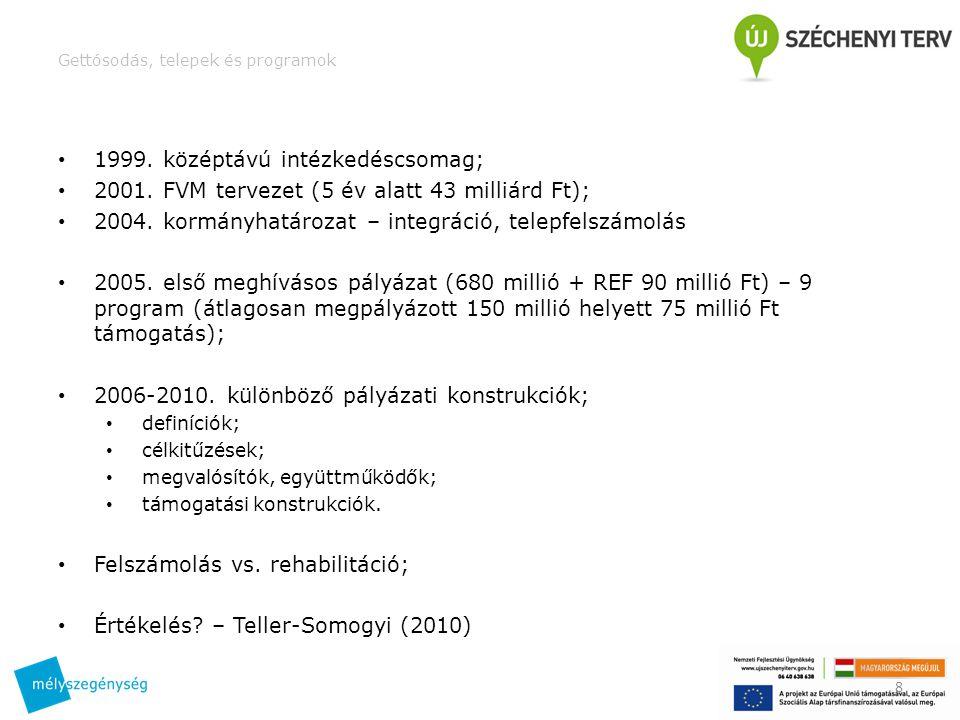 Gettósodás, telepek és programok 1999.középtávú intézkedéscsomag; 2001.