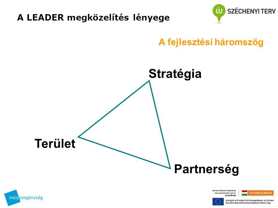A fejlesztési háromszög Stratégia Partnerség Terület A LEADER megközelítés lényege