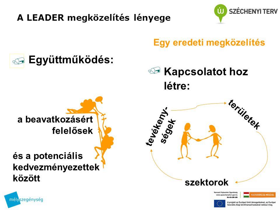 Egy eredeti megközelítés Együttműködés: Kapcsolatot hoz létre: tevékeny- ségek szektorok területek a beavatkozásért felelősek és a potenciális kedvezményezettek között   A LEADER megközelítés lényege