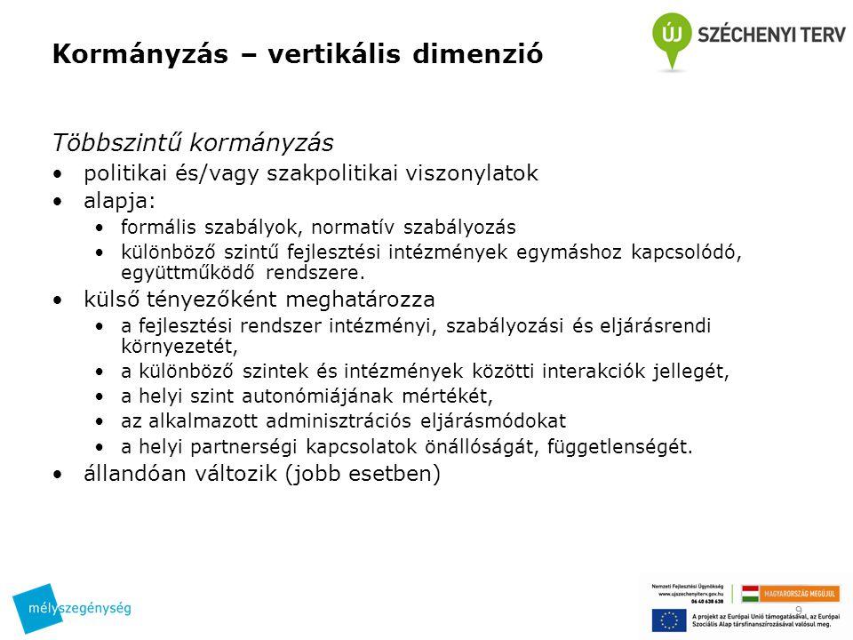 Kormányzás – vertikális dimenzió Többszintű kormányzás politikai és/vagy szakpolitikai viszonylatok alapja: formális szabályok, normatív szabályozás k