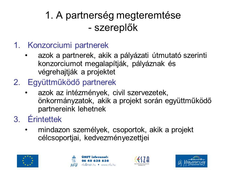 1. A partnerség megteremtése - szereplők 1.Konzorciumi partnerek azok a partnerek, akik a pályázati útmutató szerinti konzorciumot megalapítják, pályá