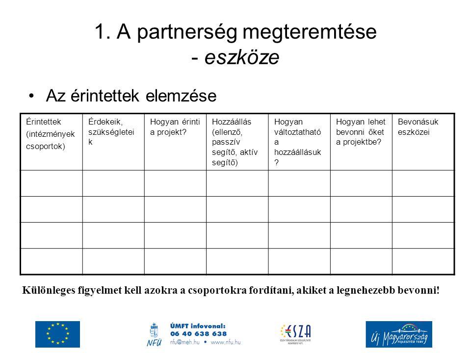 1. A partnerség megteremtése - eszköze Az érintettek elemzése Érintettek (intézmények csoportok) Érdekeik, szükségletei k Hogyan érinti a projekt? Hoz