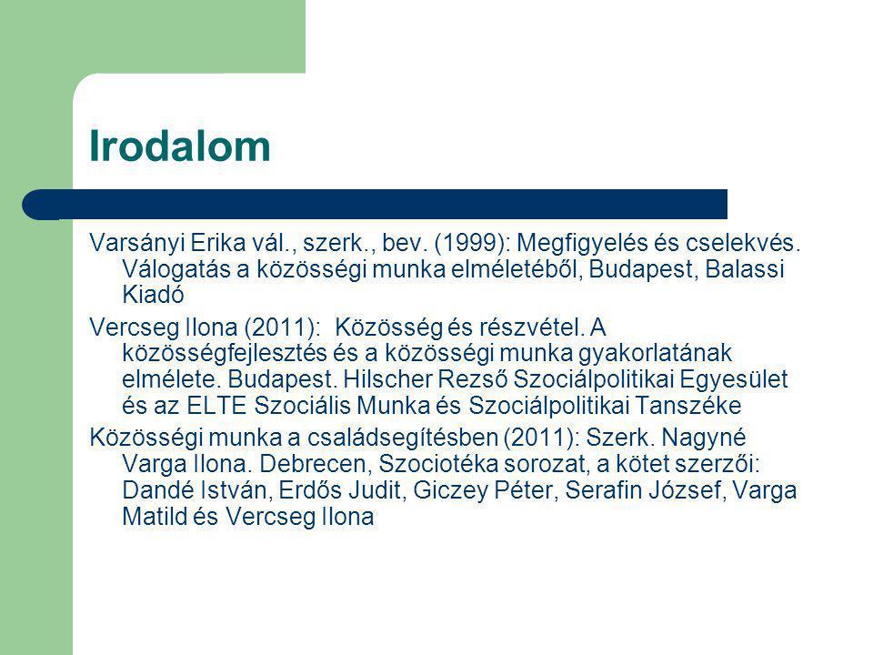 Irodalom Varsányi Erika vál., szerk., bev. (1999): Megfigyelés és cselekvés. Válogatás a közösségi munka elméletéből, Budapest, Balassi Kiadó Vercseg