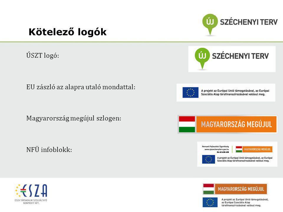 Kötelező logók ÚSZT logó: EU zászló az alapra utaló mondattal: Magyarország megújul szlogen: NFÜ infoblokk:
