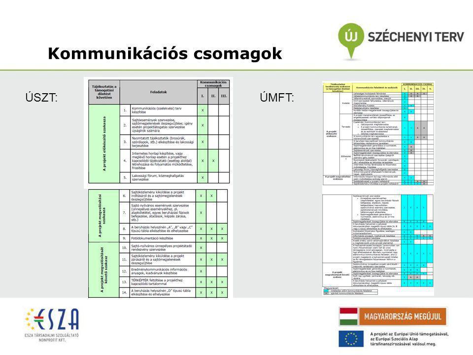 Kommunikációs csomagok ÚSZT:ÚMFT: