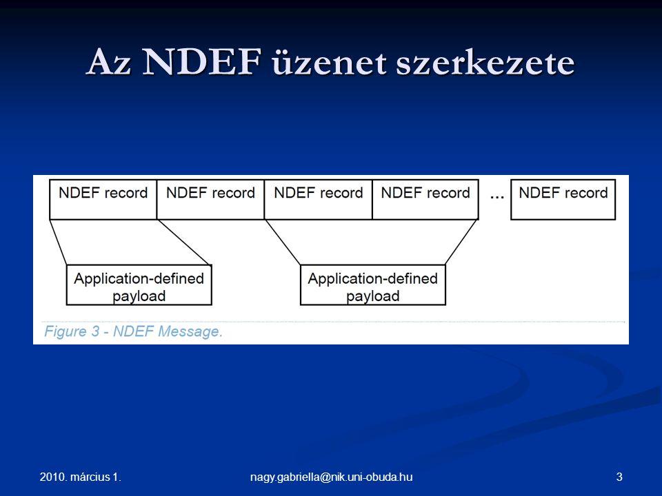 2010. március 1. 3nagy.gabriella@nik.uni-obuda.hu Az NDEF üzenet szerkezete