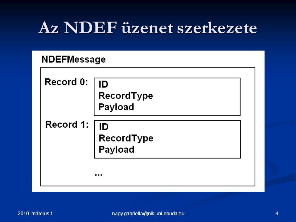 2010. március 1. 4nagy.gabriella@nik.uni-obuda.hu Az NDEF üzenet szerkezete