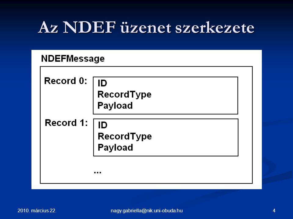 2010. március 22. 4nagy.gabriella@nik.uni-obuda.hu Az NDEF üzenet szerkezete