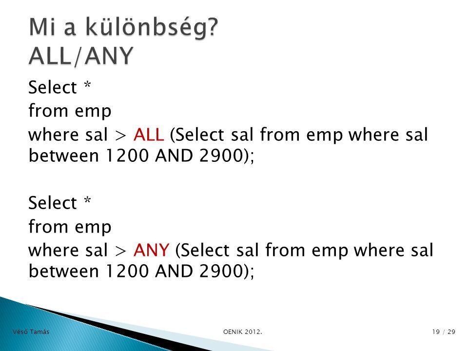 Select * from emp where sal > ALL (Select sal from emp where sal between 1200 AND 2900); Select * from emp where sal > ANY (Select sal from emp where sal between 1200 AND 2900); Véső Tamás OENIK 2012.