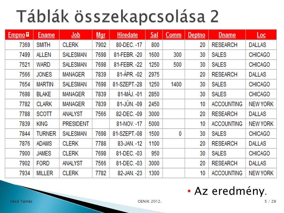  Az Az eredmény. Véső Tamás OENIK 2012. 5 / 29