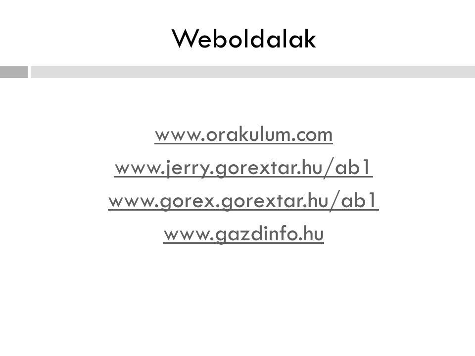 Weboldalak www.orakulum.com www.jerry.gorextar.hu/ab1 www.gorex.gorextar.hu/ab1 www.gazdinfo.hu
