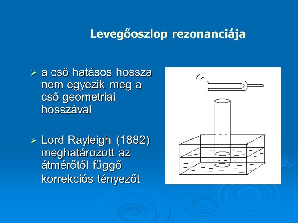  a cső hatásos hossza nem egyezik meg a cső geometriai hosszával  Lord Rayleigh (1882) meghatározott az átmérőtől függő korrekciós tényezőt Levegőos