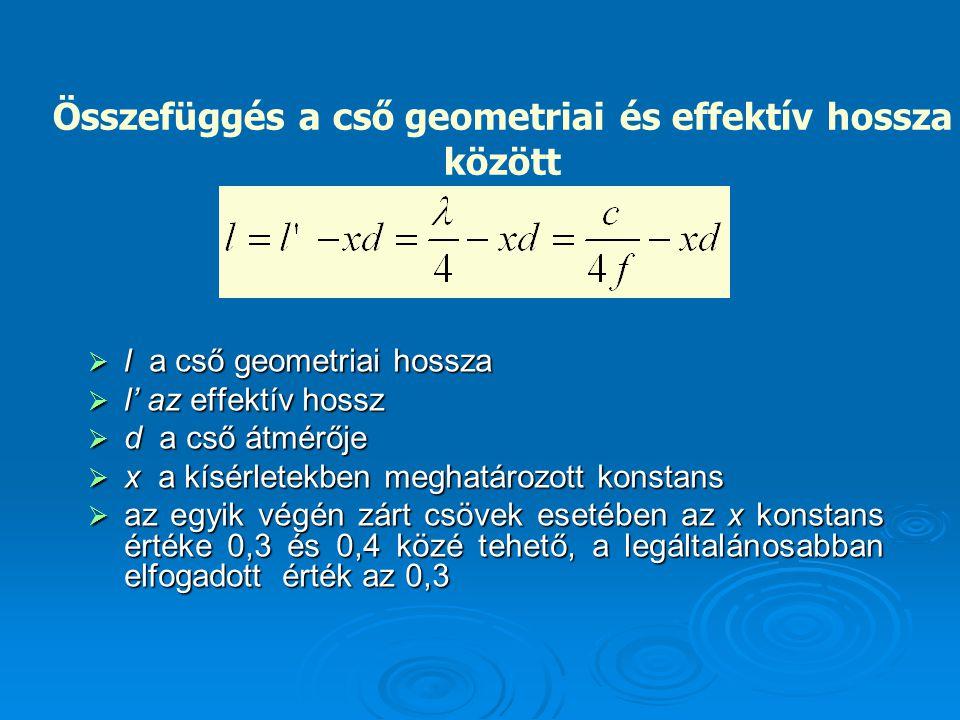  l a cső geometriai hossza  l' az effektív hossz  d a cső átmérője  x a kísérletekben meghatározott konstans  az egyik végén zárt csövek esetében