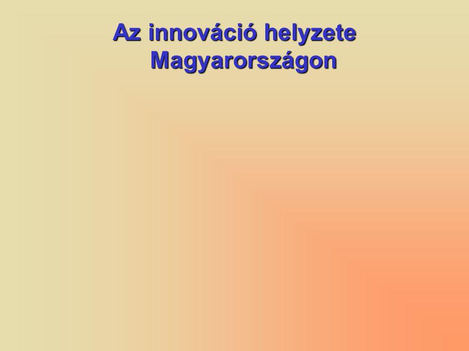 Az innováció helyzete Magyarországon