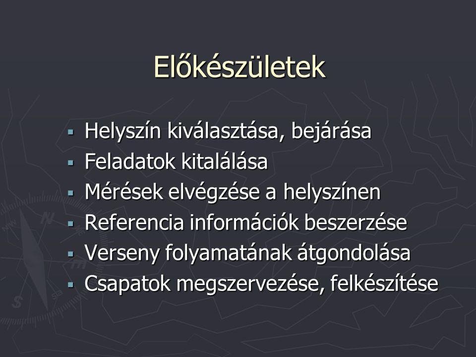 Előkészületek  Helyszín kiválasztása, bejárása  Feladatok kitalálása  Mérések elvégzése a helyszínen  Referencia információk beszerzése  Verseny folyamatának átgondolása  Csapatok megszervezése, felkészítése