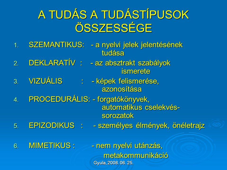 Gyula, 2008. 06. 25. A TUDÁS A TUDÁSTÍPUSOK ÖSSZESSÉGE 1. SZEMANTIKUS: - a nyelvi jelek jelentésének tudása 2. DEKLARATÍV : - az absztrakt szabályok i