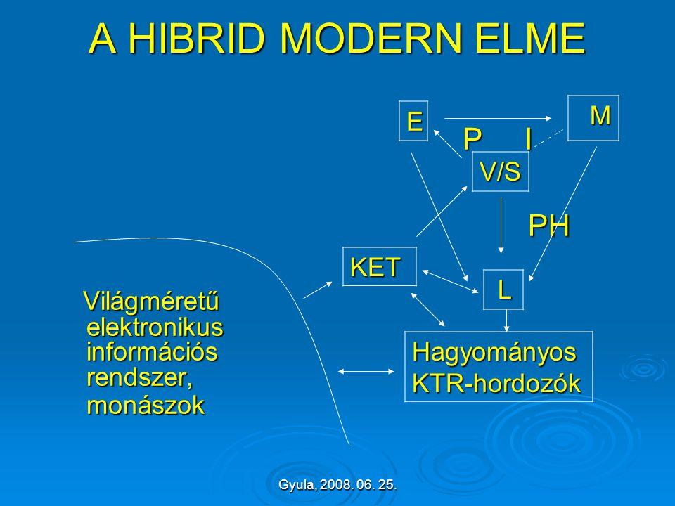 Gyula, 2008. 06. 25. A HIBRID MODERN ELME P I PH PHVilágméretű elektronikus elektronikus információs információs rendszer, rendszer, monászok monászok