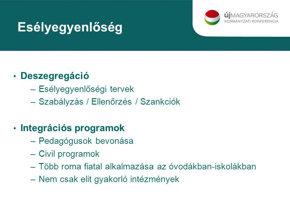 Esélyegyenlőség Deszegregáció –Esélyegyenlőségi tervek –Szabályzás / Ellenőrzés / Szankciók Integrációs programok –Pedagógusok bevonása –Civil programok –Több roma fiatal alkalmazása az óvodákban-iskolákban –Nem csak elit gyakorló intézmények