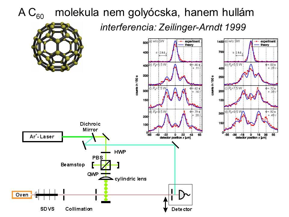 A C molekula nem golyócska, hanem hullám 60 interferencia: Zeilinger-Arndt 1999