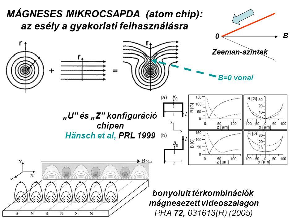 """MÁGNESES MIKROCSAPDA (atom chip): az esély a gyakorlati felhasználásra Zeeman-szintek B 0 B=0 vonal """"U"""" és """"Z"""" konfiguráció chipen Hänsch et al, PRL 1"""